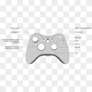 Free Xbox 360 PNG Images | Xbox 360 Transparent Background Download Xbox One Wireless Controller Wiring Diagram on