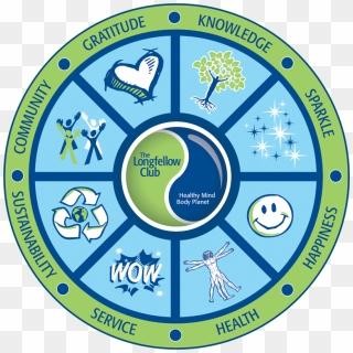 Sticker Bratz Logo Aesthetic Tumblr Sparkle Png Aesthetics Bratz