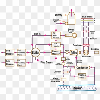 power plant schematic symbols free planting png images planting transparent background  free planting png images planting